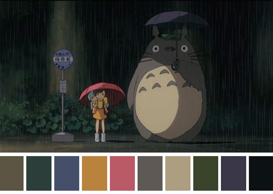 Мой сосед Тоторо (1988) Реж. Хаяо Миядзаки