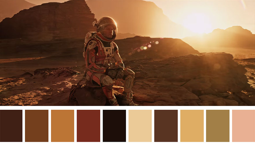 Марсианин (2015) Реж. Ридли Скотт